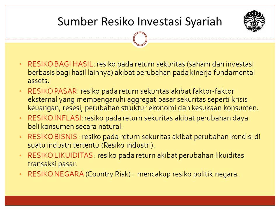 Sumber Resiko Investasi Syariah RESIKO BAGI HASIL: resiko pada return sekuritas (saham dan investasi berbasis bagi hasil lainnya) akibat perubahan pada kinerja fundamental assets.