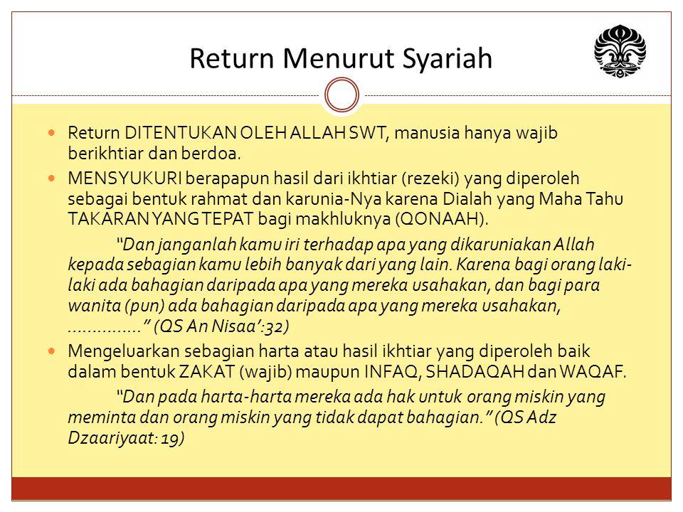 Return Menurut Syariah Return DITENTUKAN OLEH ALLAH SWT, manusia hanya wajib berikhtiar dan berdoa.