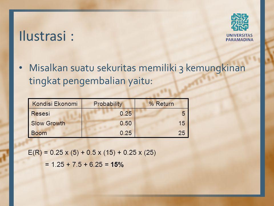 Ilustrasi : Misalkan suatu sekuritas memiliki 3 kemungkinan tingkat pengembalian yaitu: 250.25Boom 150.50Slow Growth 50.25Resesi % ReturnProbabilityKo