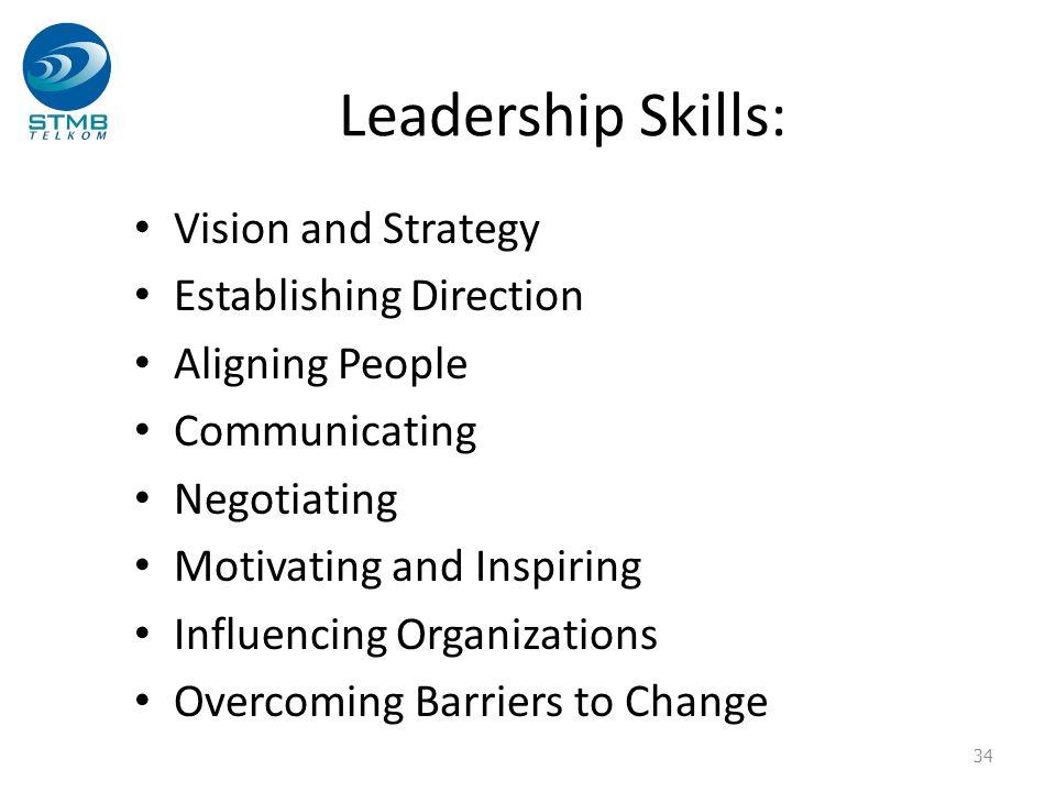 Leadership Skills: Vision and Strategy Establishing Direction Aligning People Communicating Negotiating Motivating and Inspiring Influencing Organizat