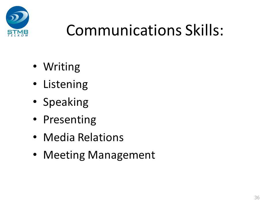 Communications Skills: Writing Listening Speaking Presenting Media Relations Meeting Management 36