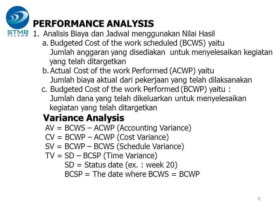 6 PERFORMANCE ANALYSIS 1.Analisis Biaya dan Jadwal menggunakan Nilai Hasil a.Budgeted Cost of the work scheduled (BCWS) yaitu Jumlah anggaran yang dis
