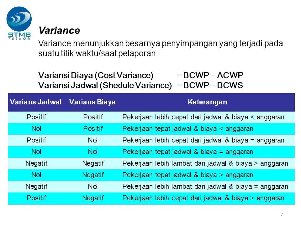 7 Variance Variance menunjukkan besarnya penyimpangan yang terjadi pada suatu titik waktu/saat pelaporan. Variansi Biaya (Cost Variance) = BCWP – ACWP