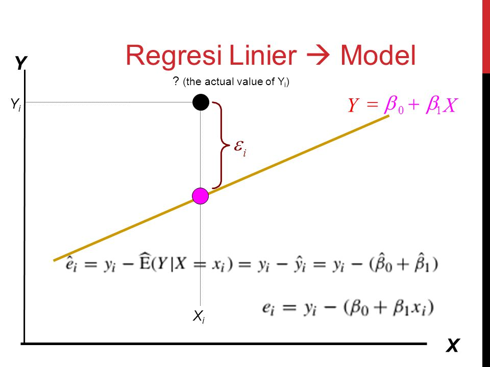 Regresi Linier  Model i  X Y YX    YiYi XiXi ? (the actual value of Y i )
