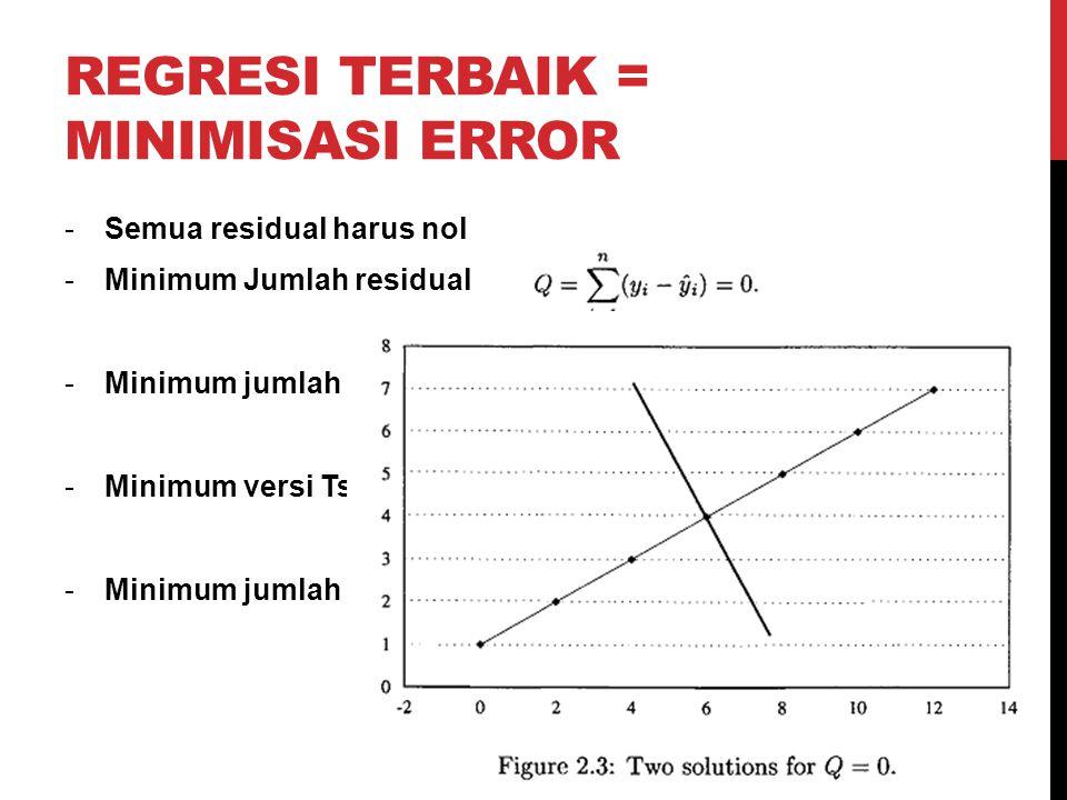 REGRESI TERBAIK = MINIMISASI ERROR -Semua residual harus nol -Minimum Jumlah residual -Minimum jumlah absolut residual -Minimum versi Tshebysheff -Min