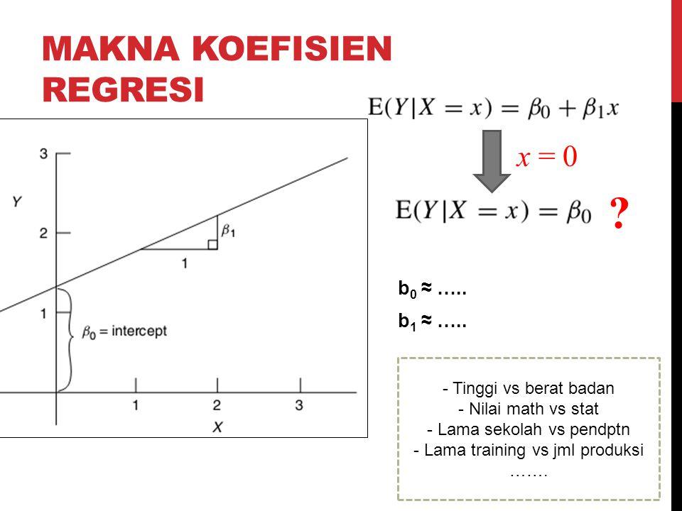 MAKNA KOEFISIEN REGRESI b 0 ≈ ….. b 1 ≈ ….. ? x = 0 - Tinggi vs berat badan - Nilai math vs stat - Lama sekolah vs pendptn - Lama training vs jml prod