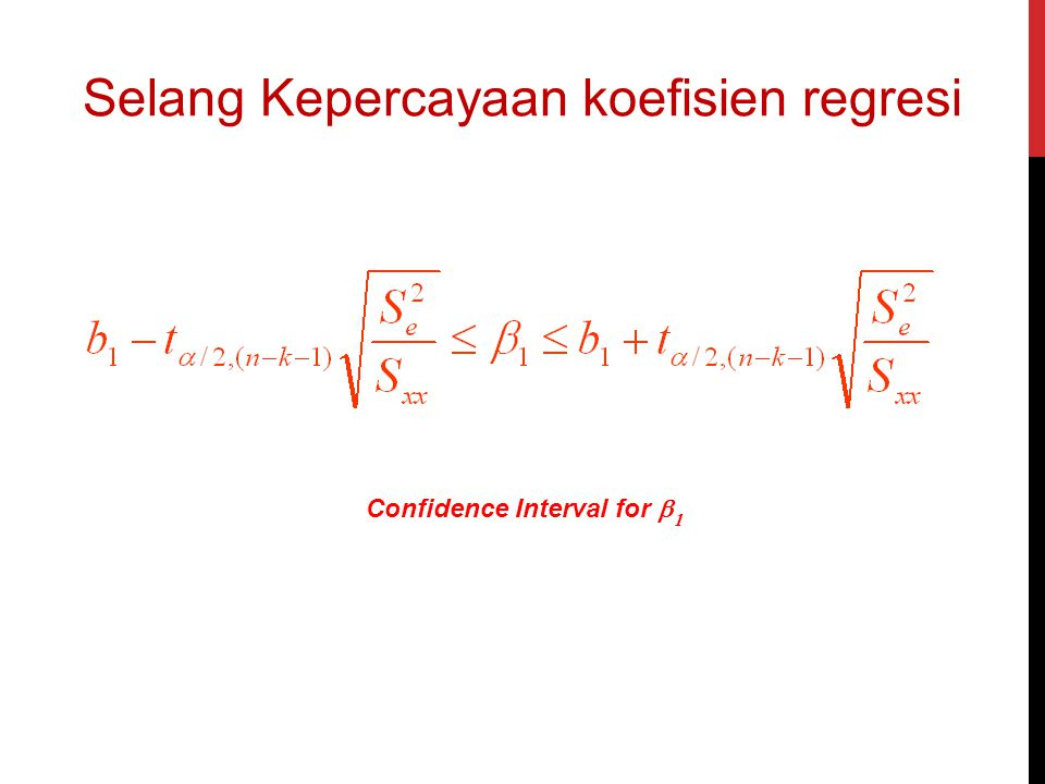 Selang Kepercayaan koefisien regresi Confidence Interval for  