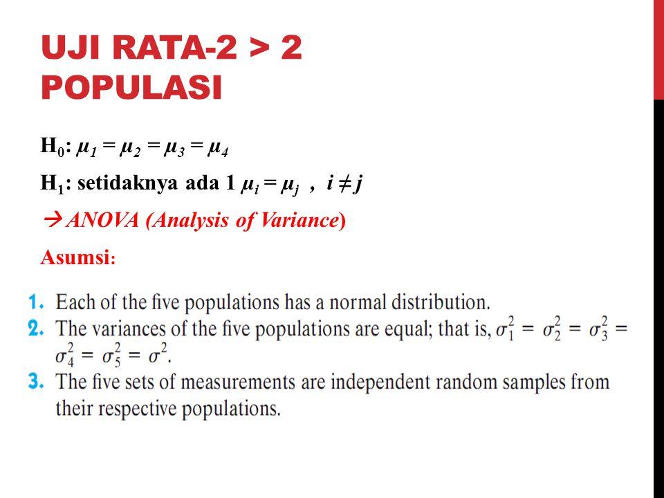 UJI RATA-2 > 2 POPULASI H 0 : µ 1 = µ 2 = µ 3 = µ 4 H 1 : setidaknya ada 1 µ i = µ j, i ≠ j  ANOVA (Analysis of Variance) Asumsi :