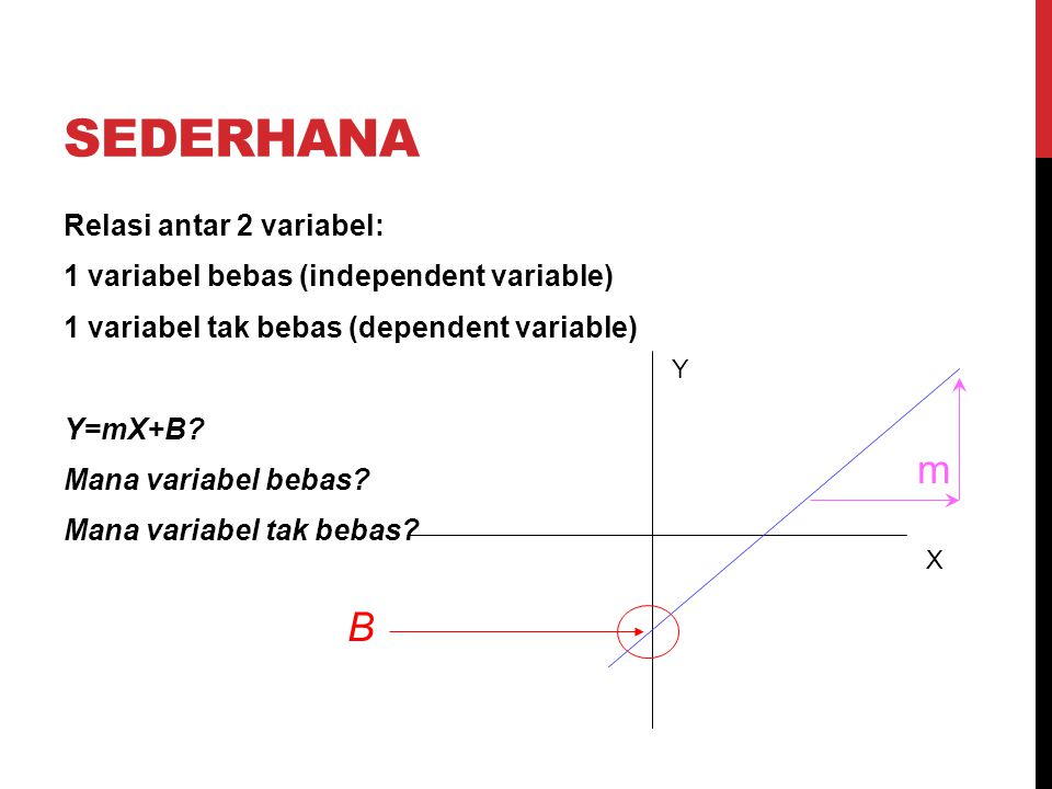 SEDERHANA Relasi antar 2 variabel: 1 variabel bebas (independent variable) 1 variabel tak bebas (dependent variable) Y=mX+B? Mana variabel bebas? Mana