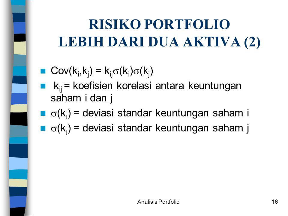 Analisis Portfolio16 RISIKO PORTFOLIO LEBIH DARI DUA AKTIVA (2) Cov(k i,k j ) = k ij  (k i )  (k j ) k ij = koefisien korelasi antara keuntungan saham i dan j  (k i ) = deviasi standar keuntungan saham i  (k j ) = deviasi standar keuntungan saham j