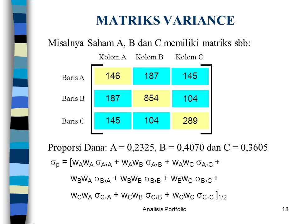 Analisis Portfolio18 MATRIKS VARIANCE Misalnya Saham A, B dan C memiliki matriks sbb: 146 187 145 187 854 104 145 104 289 Kolom AKolom CKolom B Baris A Baris C Baris B Proporsi Dana: A = 0,2325, B = 0,4070 dan C = 0,3605  p = [w A w A  A, A + w A w B  A, B + w A w C  A, C + w B w A  B, A + w B w B  B, B + w B w C  B, C + w C w A  C, A + w C w B  C, B + w C w C  C, C ] 1/2
