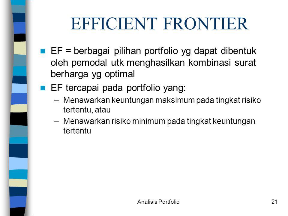 Analisis Portfolio21 EFFICIENT FRONTIER EF = berbagai pilihan portfolio yg dapat dibentuk oleh pemodal utk menghasilkan kombinasi surat berharga yg optimal EF tercapai pada portfolio yang: –Menawarkan keuntungan maksimum pada tingkat risiko tertentu, atau –Menawarkan risiko minimum pada tingkat keuntungan tertentu