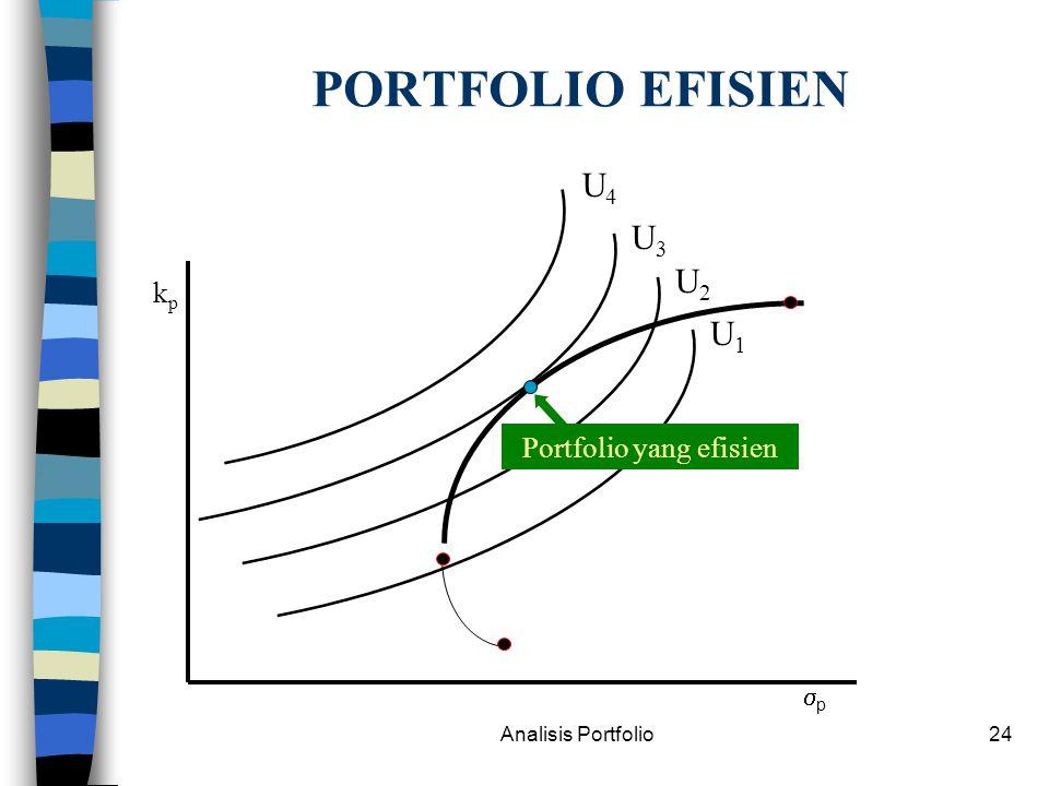 Analisis Portfolio24 PORTFOLIO EFISIEN kpkp pp U1U1 U2U2 U3U3 U4U4 Portfolio yang efisien