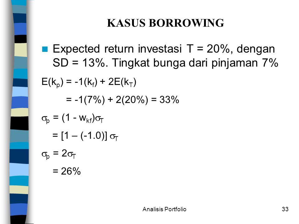 Analisis Portfolio33 KASUS BORROWING Expected return investasi T = 20%, dengan SD = 13%.