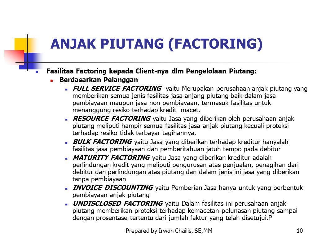 Prepared by Irwan Chailis, SE,MM10 ANJAK PIUTANG (FACTORING) Fasilitas Factoring kepada Client-nya dlm Pengelolaan Piutang: Berdasarkan Pelanggan FULL