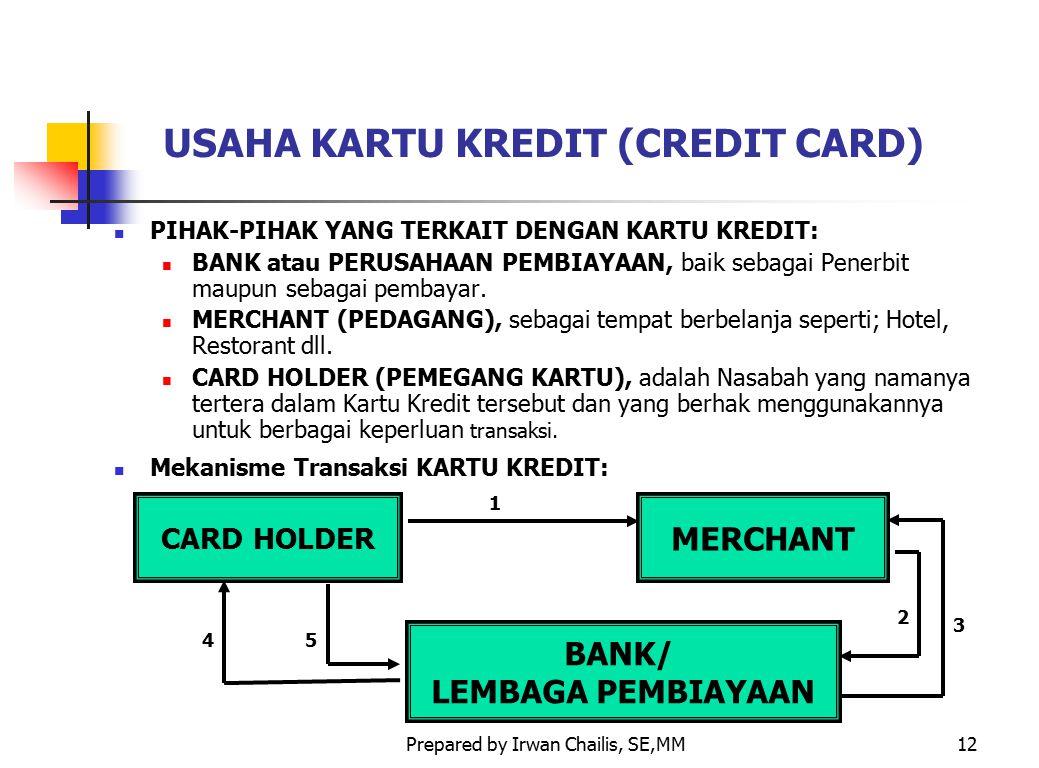 Prepared by Irwan Chailis, SE,MM12 USAHA KARTU KREDIT (CREDIT CARD) PIHAK-PIHAK YANG TERKAIT DENGAN KARTU KREDIT: BANK atau PERUSAHAAN PEMBIAYAAN, bai