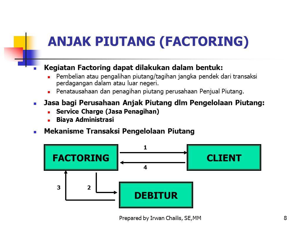 Prepared by Irwan Chailis, SE,MM8 ANJAK PIUTANG (FACTORING) Kegiatan Factoring dapat dilakukan dalam bentuk: Pembelian atau pengalihan piutang/tagihan