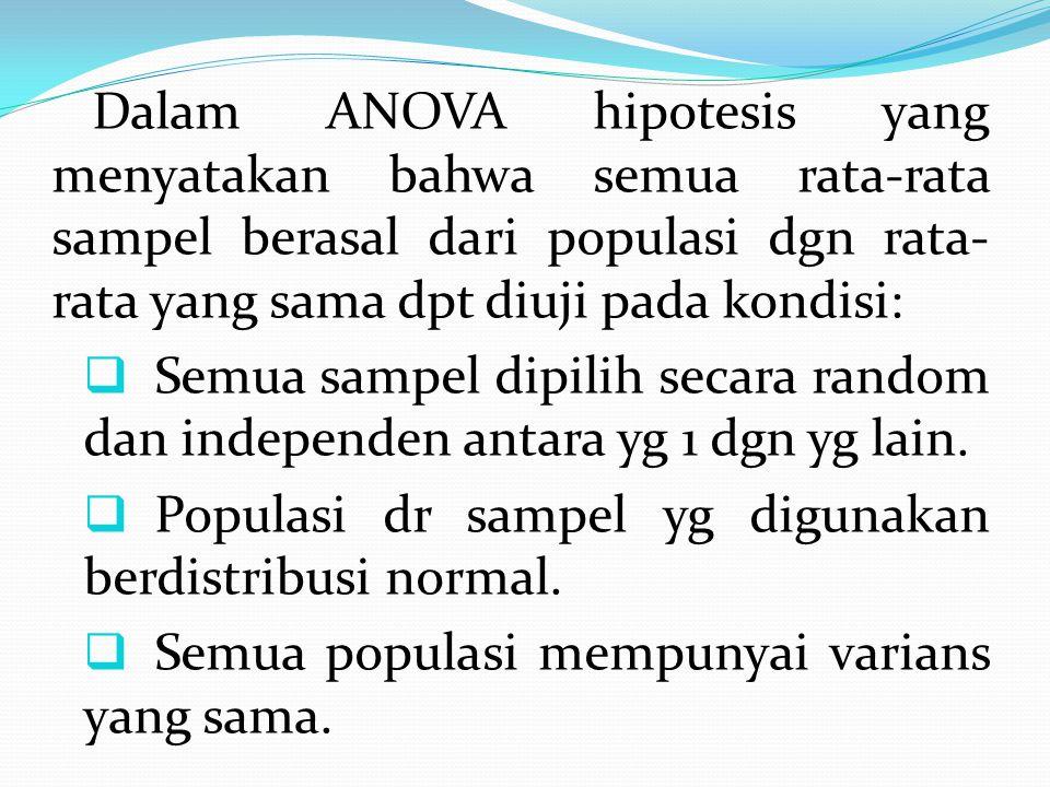 KELEBIHAN ANOVA 1.ANOVA dpt menguji beda lebih dari 2 rata-rata populasi secara simultan. 2.ANOVA dpt memasukkan lebih dari perlakuan kedalam pengujia