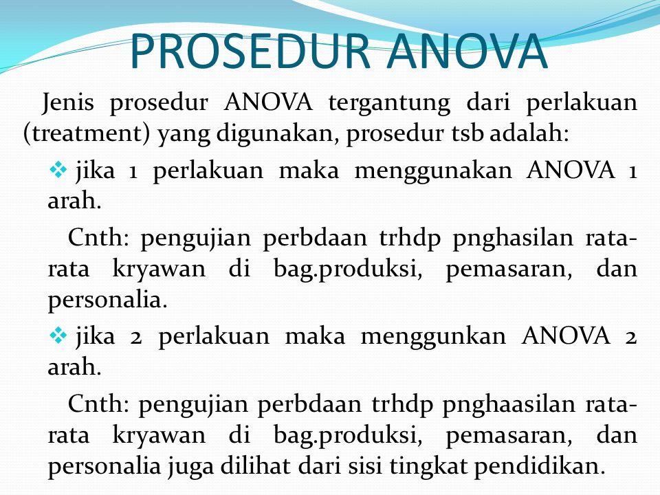 PROSEDUR ANOVA Jenis prosedur ANOVA tergantung dari perlakuan (treatment) yang digunakan, prosedur tsb adalah:  jika 1 perlakuan maka menggunakan ANOVA 1 arah.