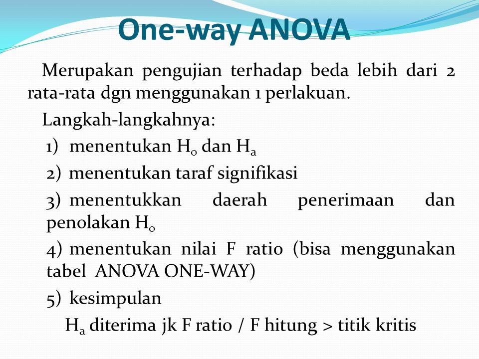 PROSEDUR ANOVA Jenis prosedur ANOVA tergantung dari perlakuan (treatment) yang digunakan, prosedur tsb adalah:  jika 1 perlakuan maka menggunakan ANO
