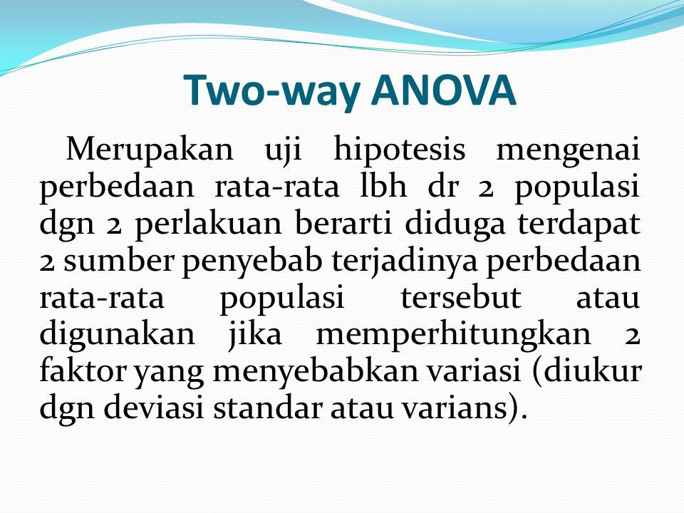 Two-way ANOVA Merupakan uji hipotesis mengenai perbedaan rata-rata lbh dr 2 populasi dgn 2 perlakuan berarti diduga terdapat 2 sumber penyebab terjadinya perbedaan rata-rata populasi tersebut atau digunakan jika memperhitungkan 2 faktor yang menyebabkan variasi (diukur dgn deviasi standar atau varians).