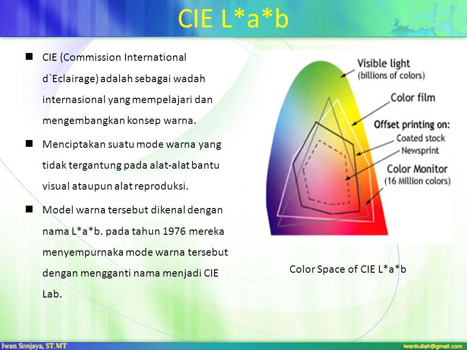 CIE L*a*b CIE (Commission International d`Eclairage) adalah sebagai wadah internasional yang mempelajari dan mengembangkan konsep warna. Menciptakan s