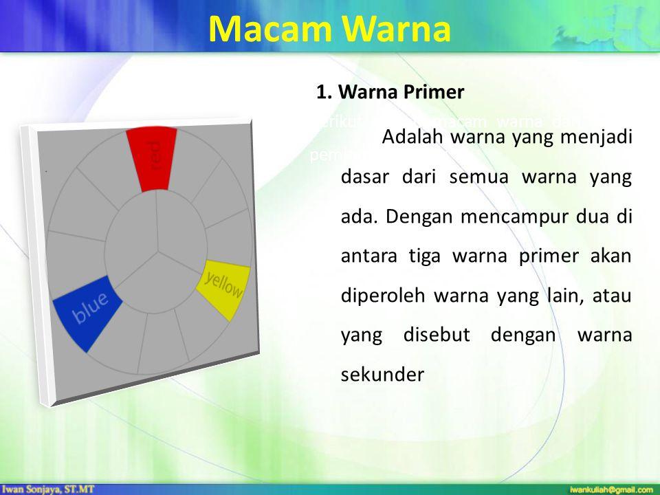 Macam Warna 1. Warna Primer Adalah warna yang menjadi dasar dari semua warna yang ada. Dengan mencampur dua di antara tiga warna primer akan diperoleh