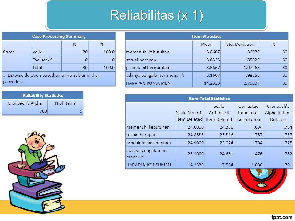 Reliabilitas (x 1)