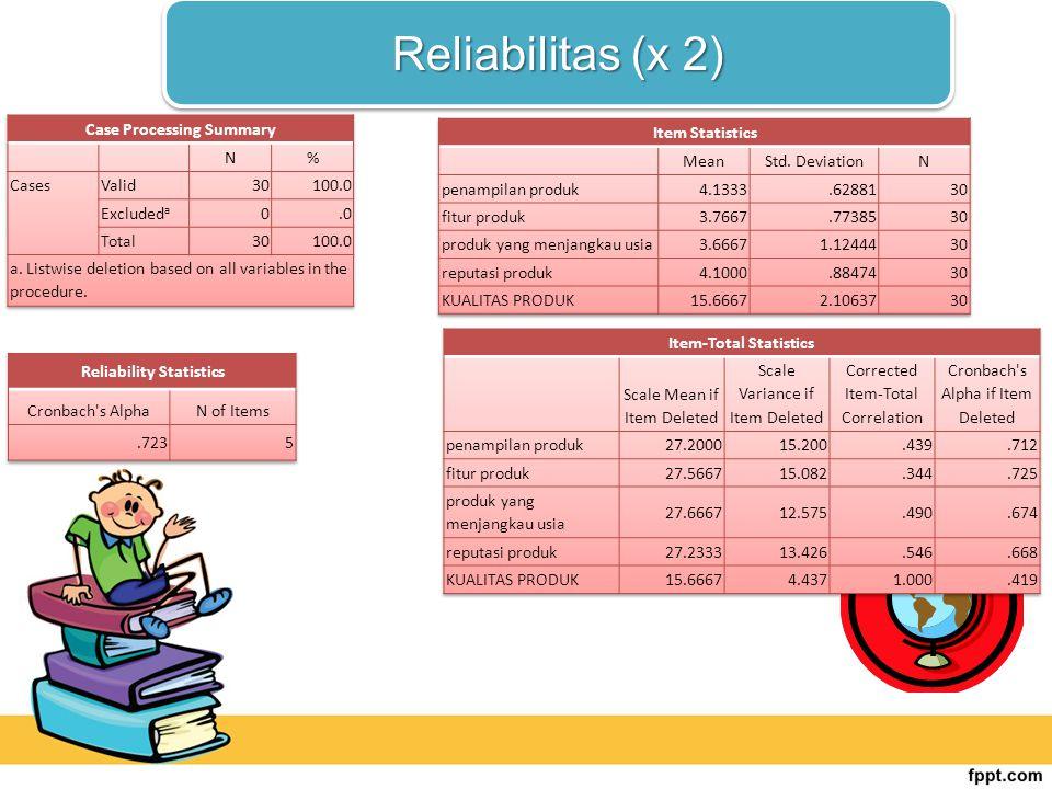 Reliabilitas (x 2)