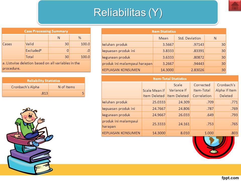 Reliabilitas (Y)