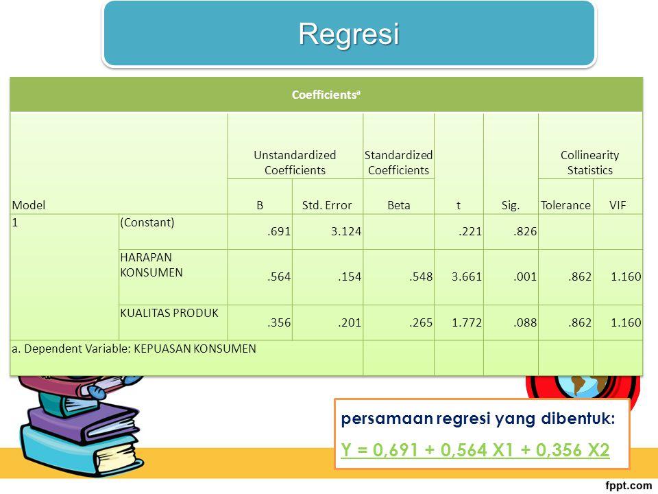 RegresiRegresi persamaan regresi yang dibentuk: Y = 0,691 + 0,564 X1 + 0,356 X2