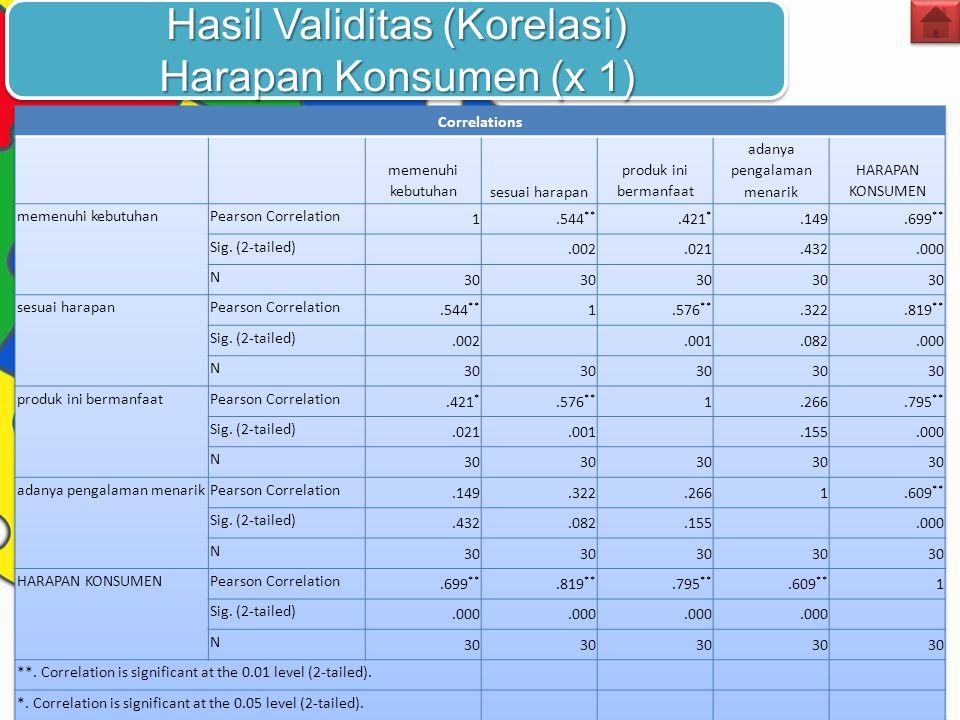 Hasil Validitas (Korelasi) Harapan Konsumen (x 1) Hasil Validitas (Korelasi) Harapan Konsumen (x 1)