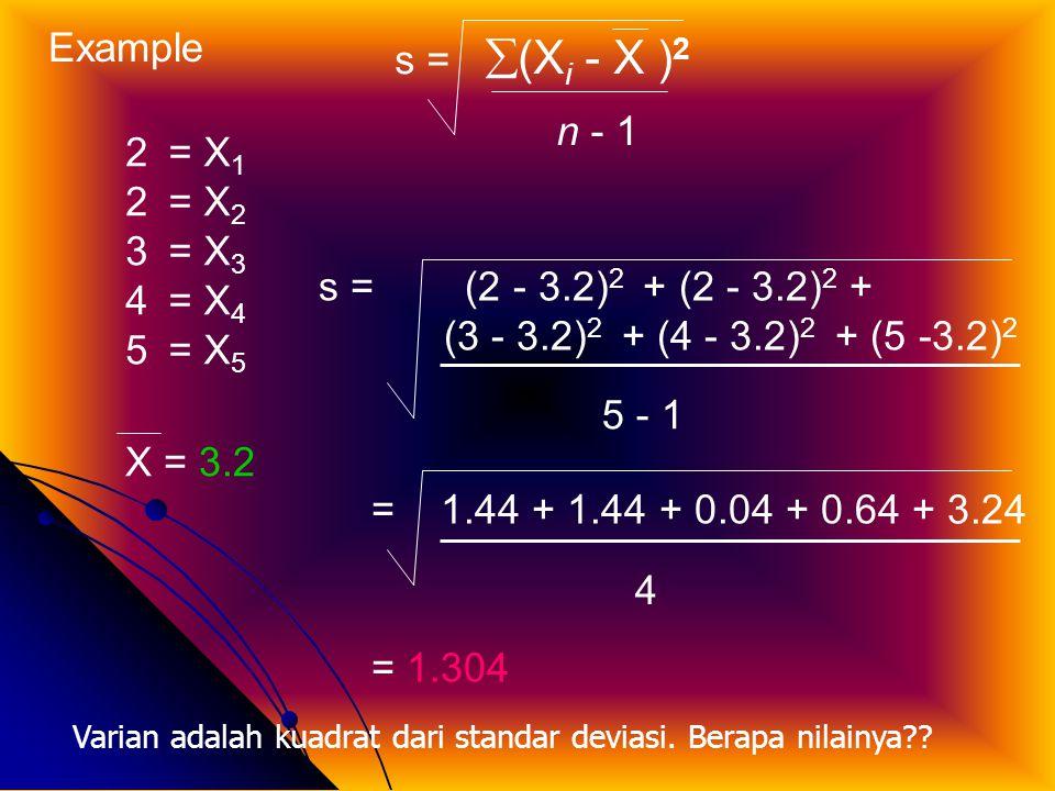 Example 2234522345 = X 1 = X 2 = X 3 = X 4 = X 5 X = 3.2 s =  (X i - X ) 2 n - 1 s = (2 - 3.2) 2 + (2 - 3.2) 2 + (3 - 3.2) 2 + (4 - 3.2) 2 + (5 -3.2)