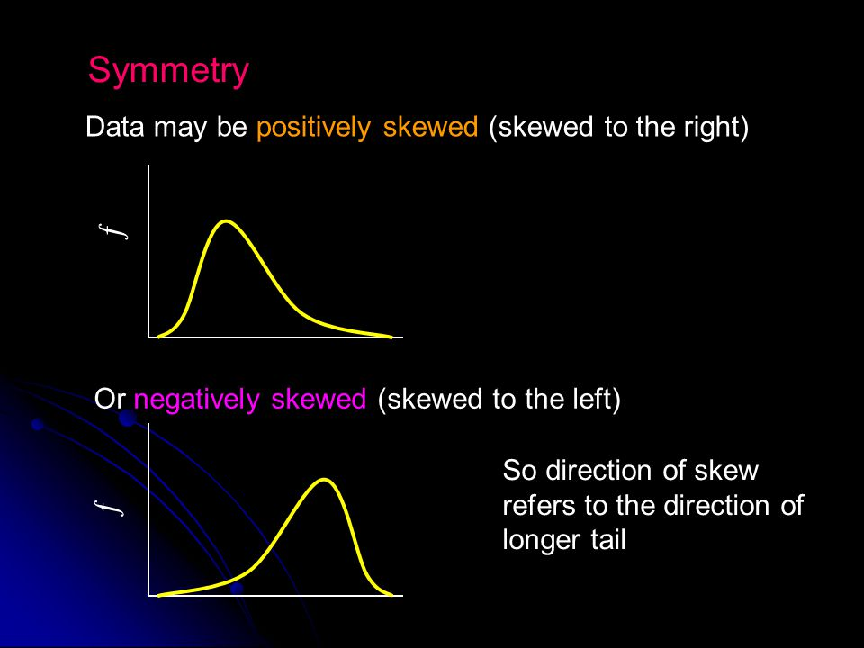 Data may be positively skewed (skewed to the right) Symmetry ƒ ƒ Or negatively skewed (skewed to the left) So direction of skew refers to the directio