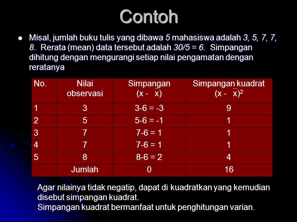 Contoh Misal, jumlah buku tulis yang dibawa 5 mahasiswa adalah 3, 5, 7, 7, 8. Rerata (mean) data tersebut adalah 30/5 = 6. Simpangan dihitung dengan m