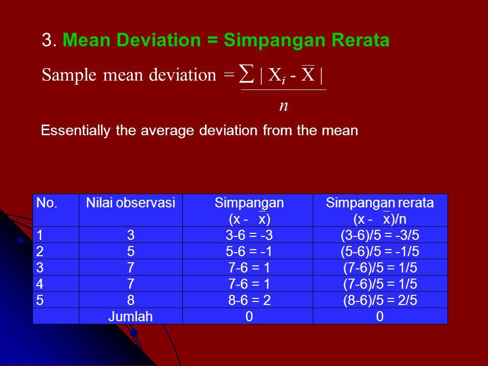 Sample mean deviation =    X i - X   n Essentially the average deviation from the mean 3. Mean Deviation = Simpangan Rerata Sample SS =  (X i - X) 2