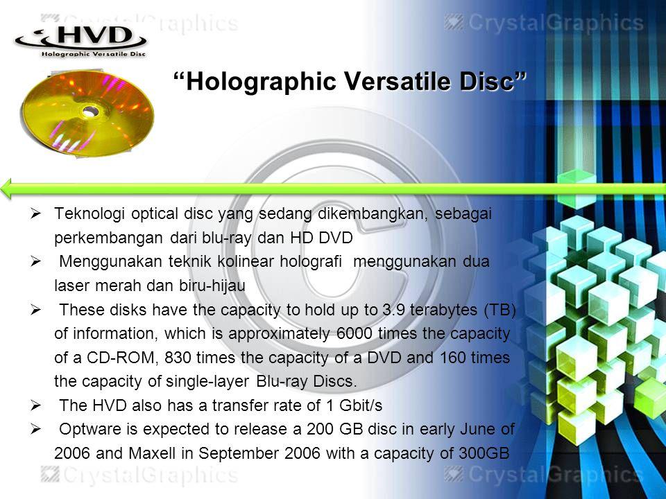 """Holographic Versatile Disc""  Teknologi optical disc yang sedang dikembangkan, sebagai perkembangan dari blu-ray dan HD DVD  Menggunakan teknik koli"