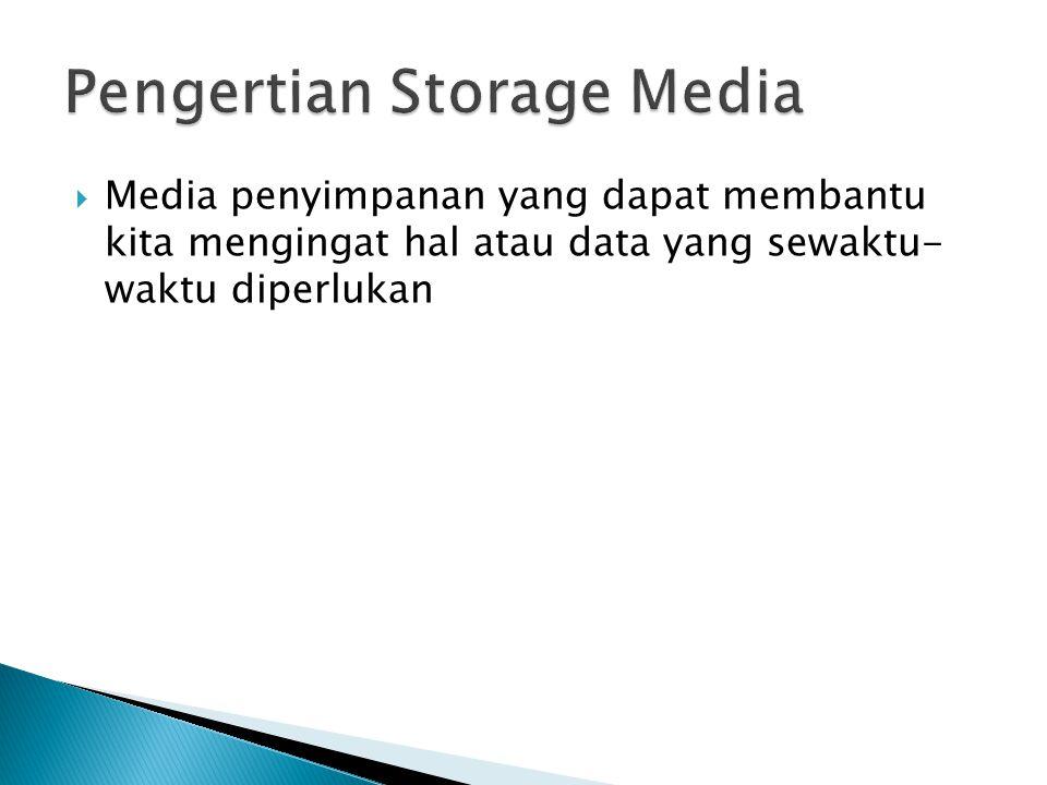  Media penyimpanan yang dapat membantu kita mengingat hal atau data yang sewaktu- waktu diperlukan