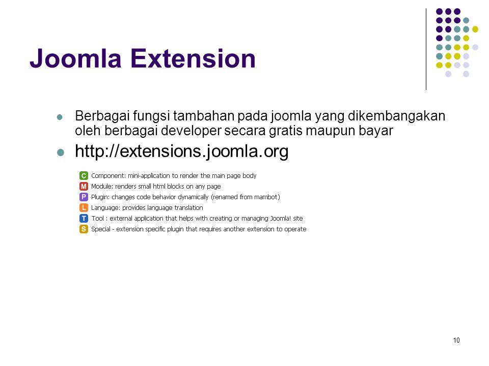 10 Joomla Extension Berbagai fungsi tambahan pada joomla yang dikembangakan oleh berbagai developer secara gratis maupun bayar http://extensions.joomla.org