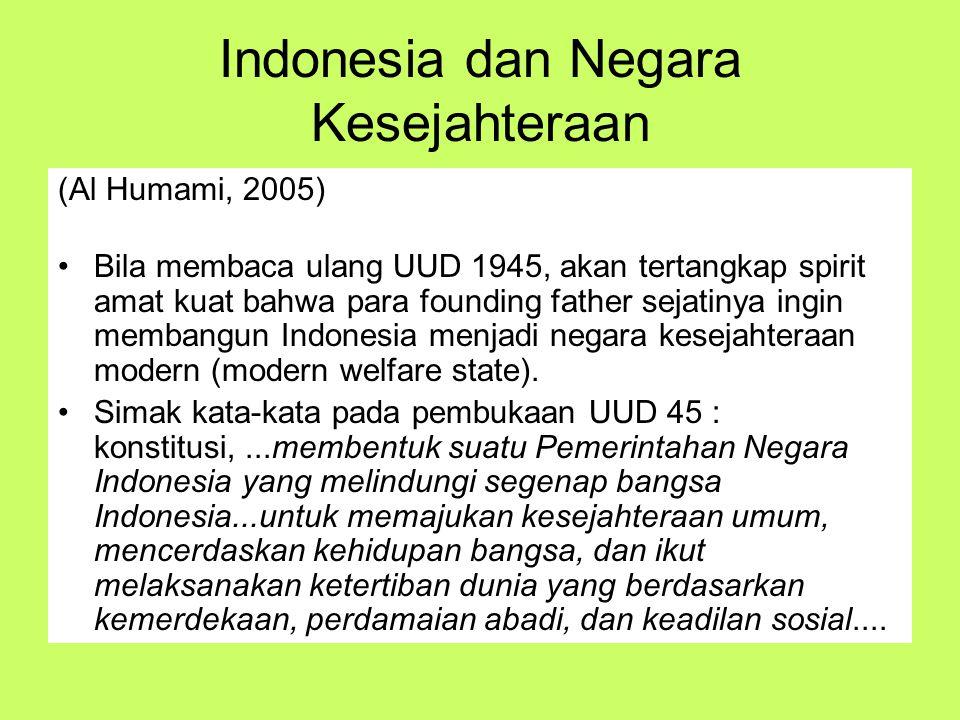Indonesia dan Negara Kesejahteraan (Al Humami, 2005) Bila membaca ulang UUD 1945, akan tertangkap spirit amat kuat bahwa para founding father sejatiny