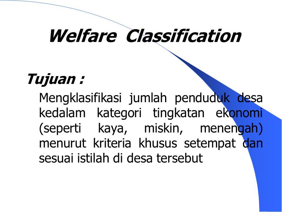 Welfare Classification Tujuan : Mengklasifikasi jumlah penduduk desa kedalam kategori tingkatan ekonomi (seperti kaya, miskin, menengah) menurut krite