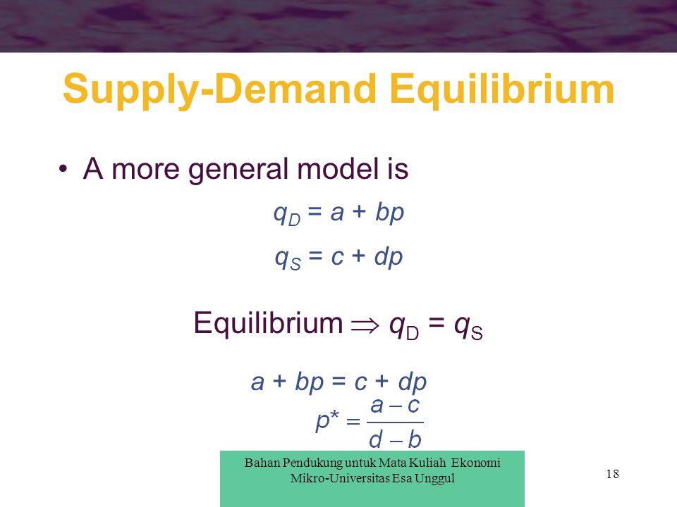 18 Supply-Demand Equilibrium A more general model is q D = a + bp q S = c + dp Equilibrium  q D = q S a + bp = c + dp Bahan Pendukung untuk Pengantar