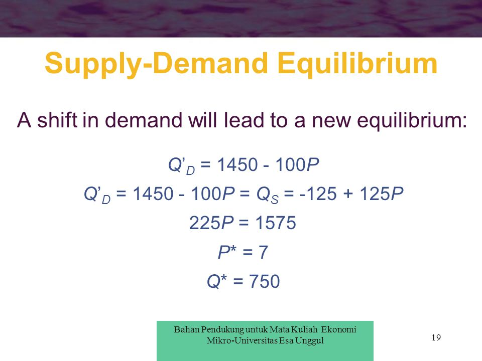 19 Supply-Demand Equilibrium A shift in demand will lead to a new equilibrium: Q' D = 1450 - 100P Q' D = 1450 - 100P = Q S = -125 + 125P 225P = 1575 P