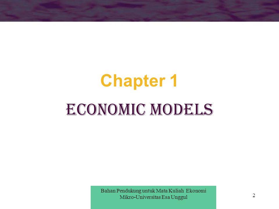 2 Chapter 1 ECONOMIC MODELS Bahan Pendukung untuk Pengantar Ekonomi Mikro-Universitas Esa Unggul Bahan Pendukung untuk Mata Kuliah Ekonomi Mikro-Unive