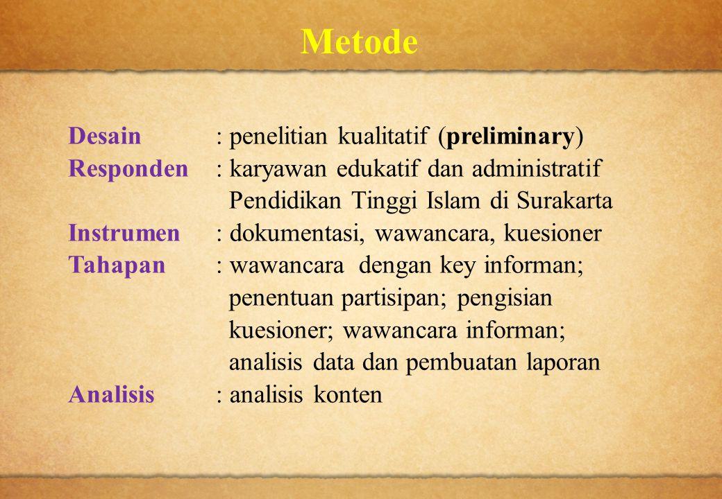 Metode Desain : penelitian kualitatif (preliminary) Responden: karyawan edukatif dan administratif Pendidikan Tinggi Islam di Surakarta Instrumen: dok