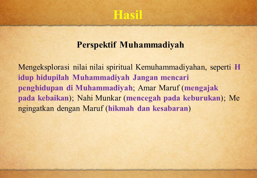 Hasil Perspektif Muhammadiyah Mengeksplorasi nilai nilai spiritual Kemuhammadiyahan, seperti H idup hidupilah Muhammadiyah Jangan mencari penghidupan