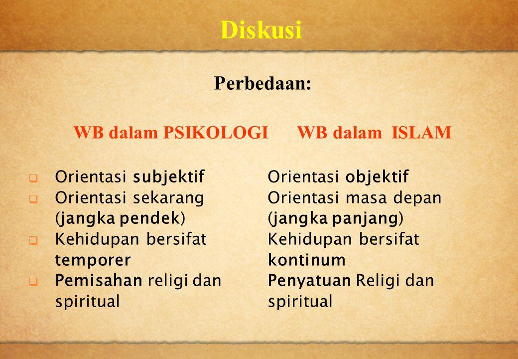 Diskusi Perbedaan: WB dalam PSIKOLOGI WB dalam ISLAM  Orientasi subjektifOrientasi objektif  Orientasi sekarang Orientasi masa depan (jangka pendek)