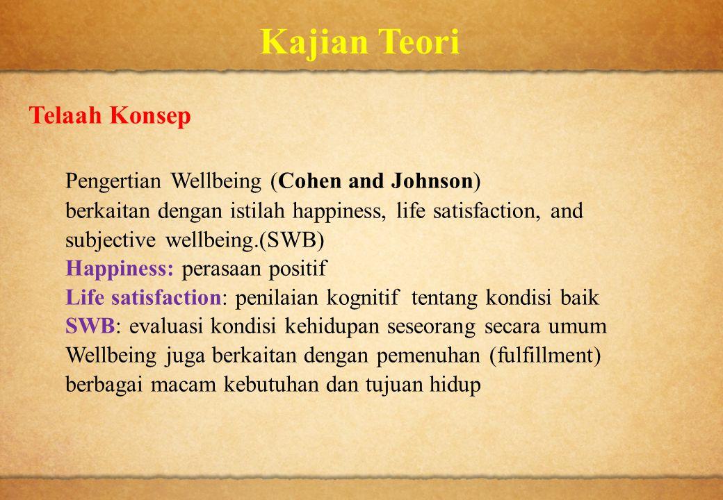 Kajian Teori Telaah Konsep Pengertian Wellbeing (Seligman) Wellbeing berkaitan dengan human flourishing Meliputi: pertemanan (social relationship), pemaknaan (meaning in life), dan pencapaian (achievement of personal goals)