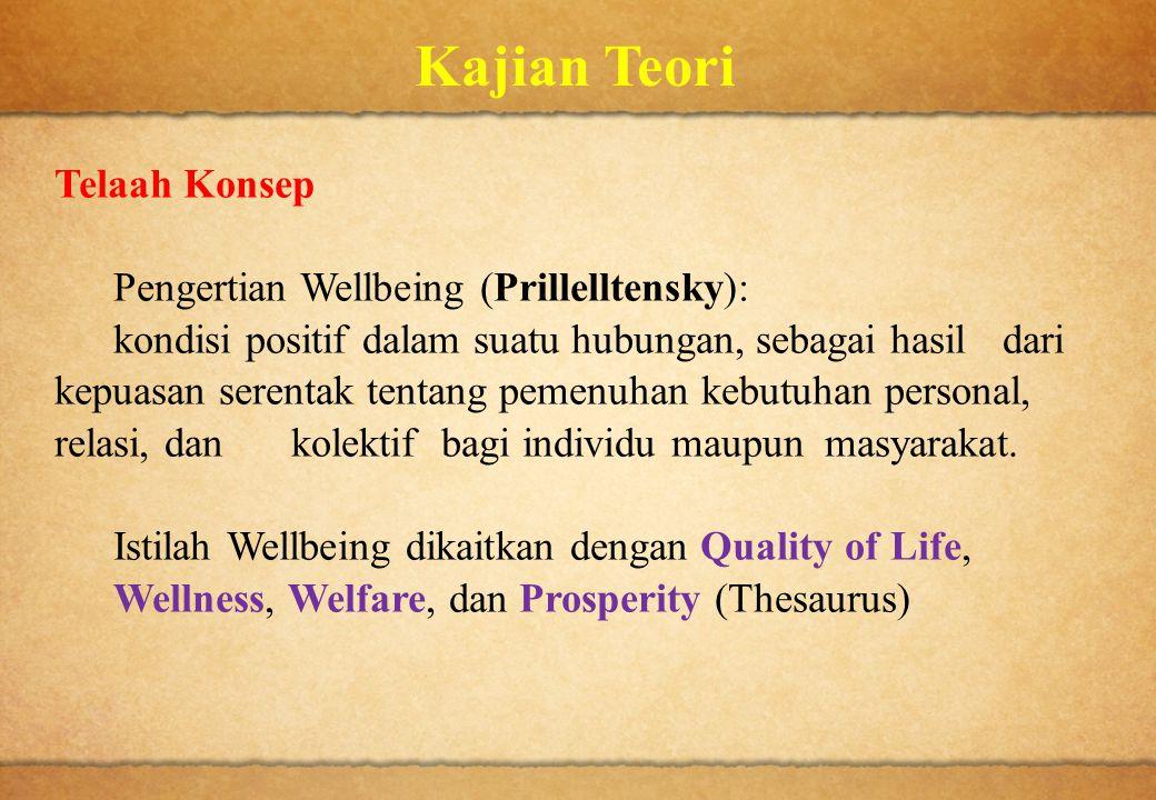 Kajian Teori Telaah Konsep Pengertian Wellbeing (Prillelltensky): kondisi positif dalam suatu hubungan, sebagai hasil dari kepuasan serentak tentang p