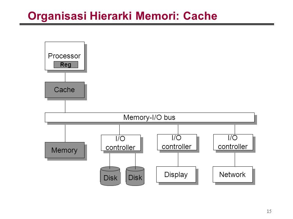 15 Organisasi Hierarki Memori: Cache disk Disk disk Disk Memory-I/O bus Processor Cache Memory I/O controller I/O controller I/O controller I/O contro